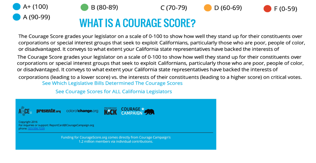 California State Assembly Courage Score..2_Page_4